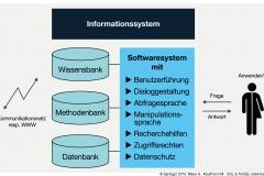 Abb.1.1 Architektur und Komponenten eines Informationssystems