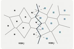 Abb. 2.28 Trennlinie T zweier Voronoi-Diagramme VD(M1) und VD(M2)