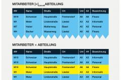 Abb. 3.9 Verbund zweier Tabellen mit und ohne Verbundprädikat