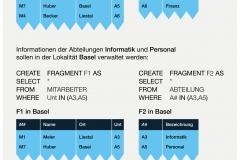 Abb. 6.1 Horizontale Fragmentierung der Tabelle MITARBEITER und ABTEILUNG