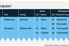 Abb. 6.10 Tabelle BUCHOBJEKT mit Merkmalen vom Typ Relation