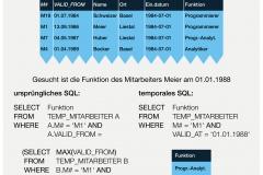 Abb. 6.4 Auszug aus einer temporalen Tabelle TEMP_MITARBEITER