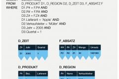 Abb. 6.7 Implementierung eines Sternschemas mit dem Relationenmodell